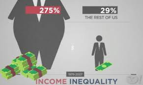 Income Ineqaulity Two